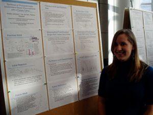 Kristen REU Poster Session 1